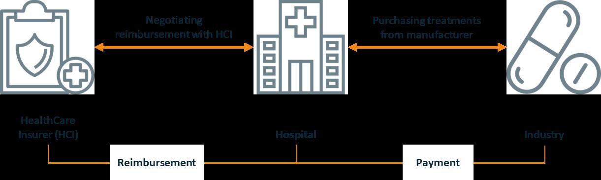 Hospital contracting process_Vintura