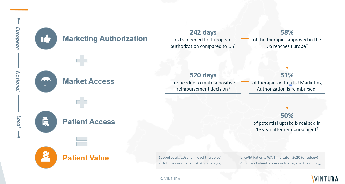 Vintura and EFPIA_ Every day Counts report_patient_access blog 9