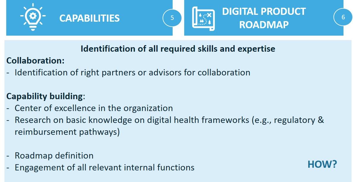 Vintura key digital health propositions - How