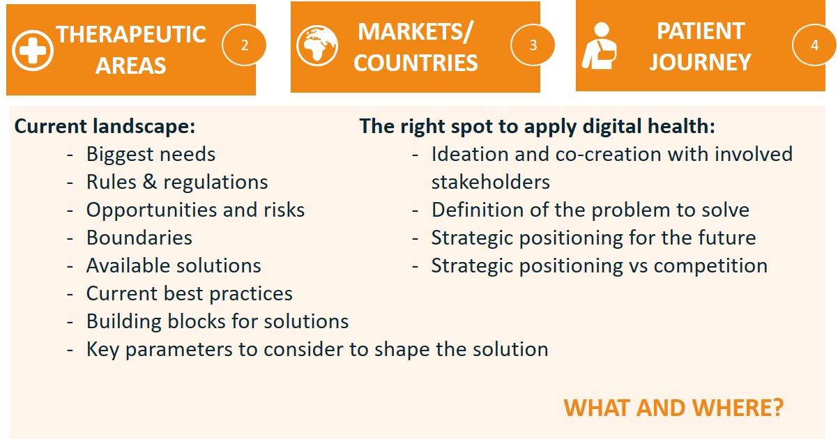 Vintura key digital health propositions - what